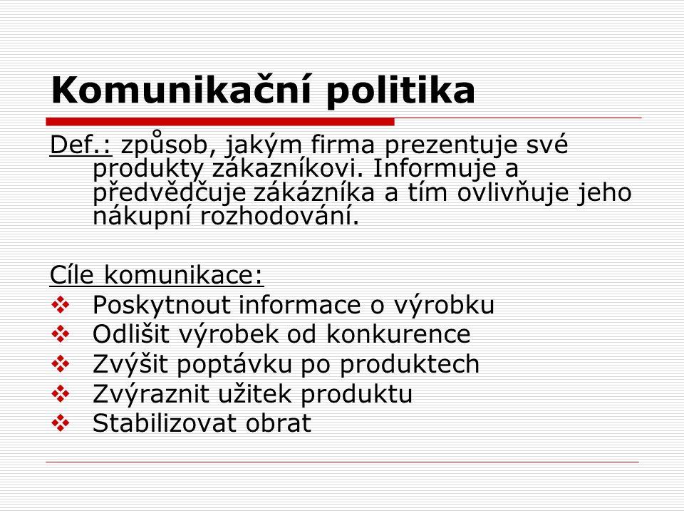 Komunikační politika
