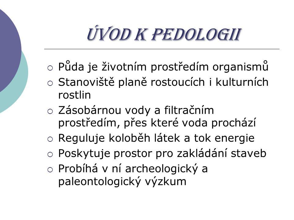 Úvod k pedologii Půda je životním prostředím organismů