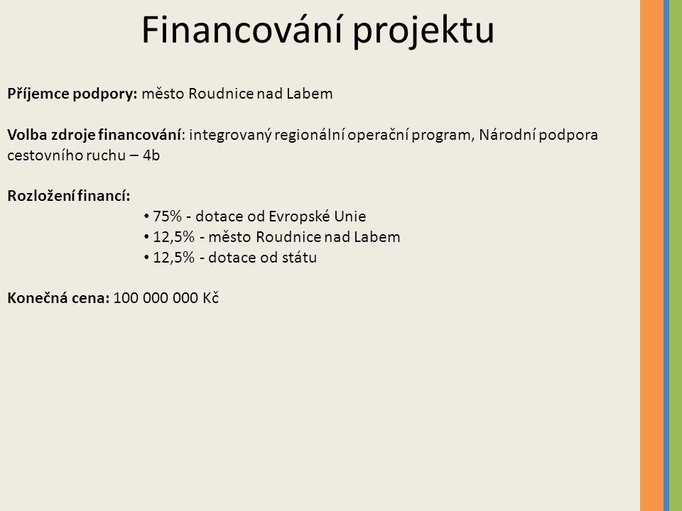 Financování projektu Příjemce podpory: město Roudnice nad Labem