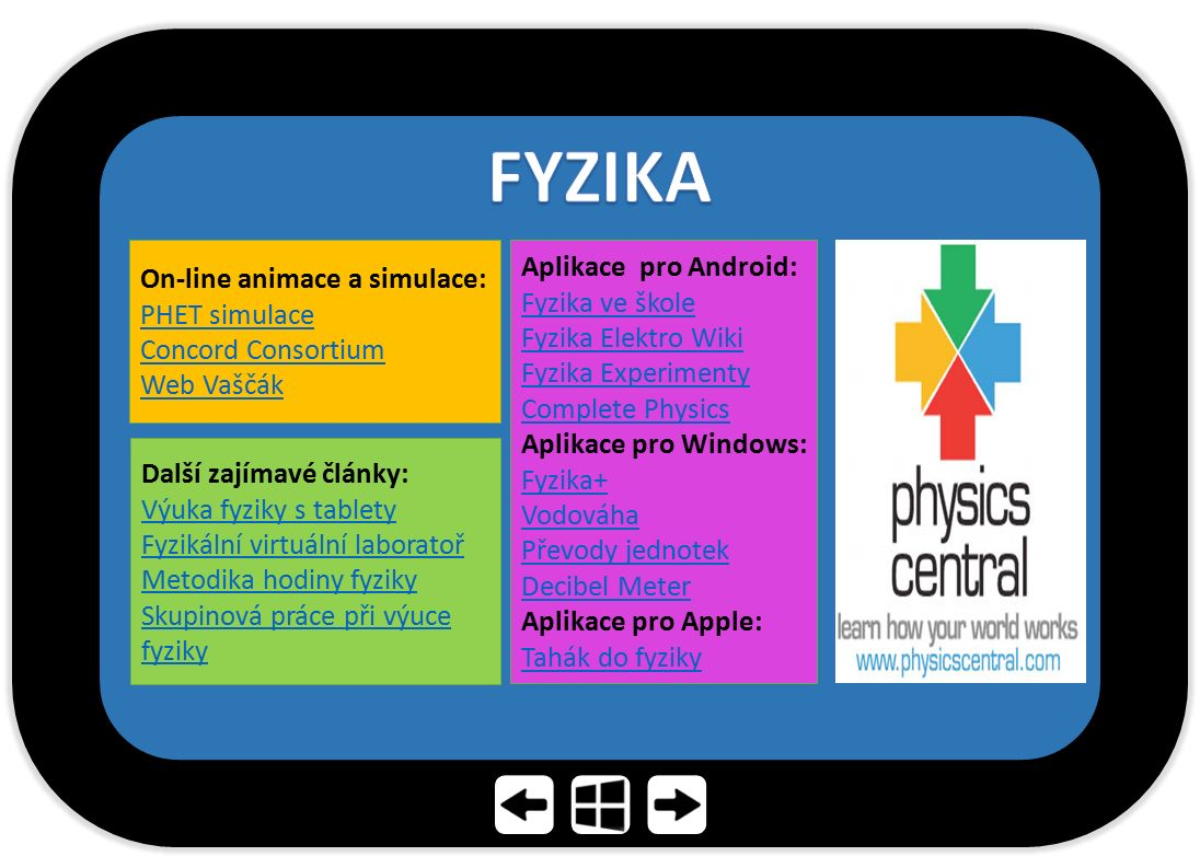 FYZIKA Aplikace pro Android: On-line animace a simulace: