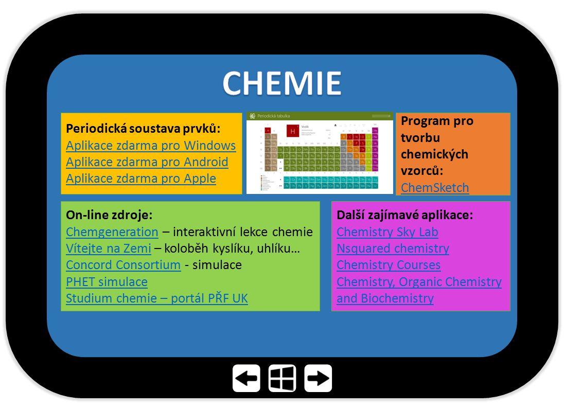 CHEMIE Periodická soustava prvků: Aplikace zdarma pro Windows