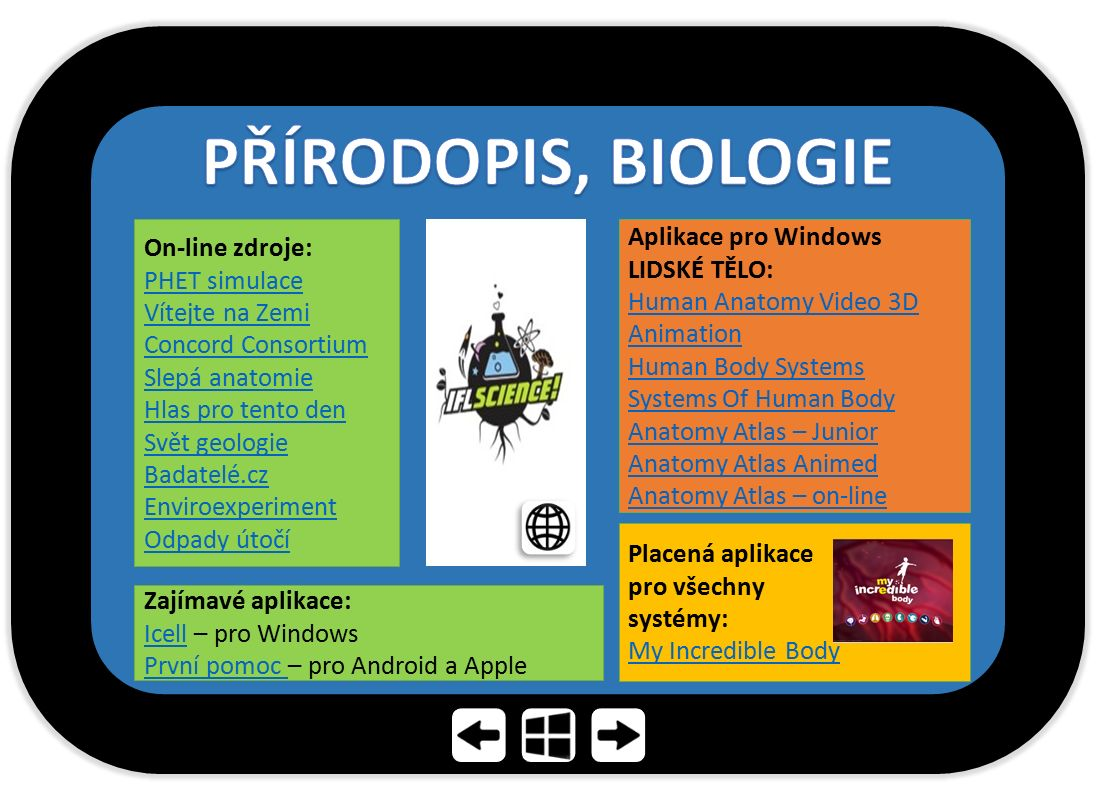 PŘÍRODOPIS, BIOLOGIE Aplikace pro Windows On-line zdroje: LIDSKÉ TĚLO: