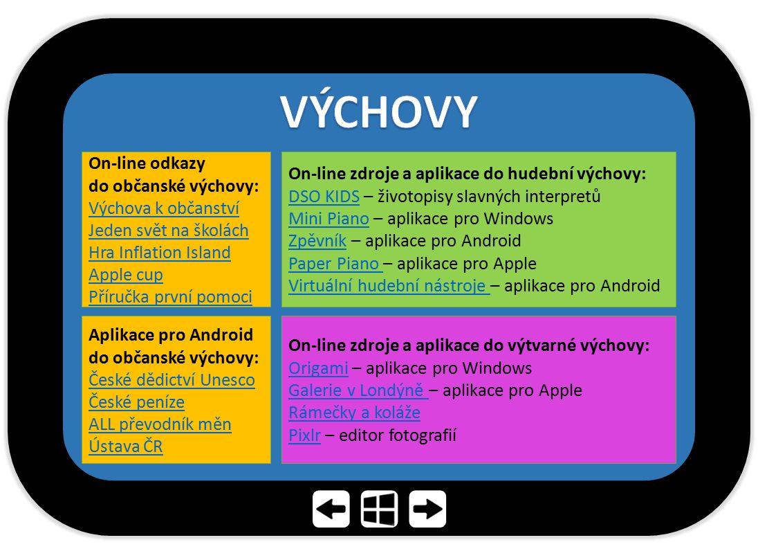 VÝCHOVY On-line odkazy On-line zdroje a aplikace do hudební výchovy: