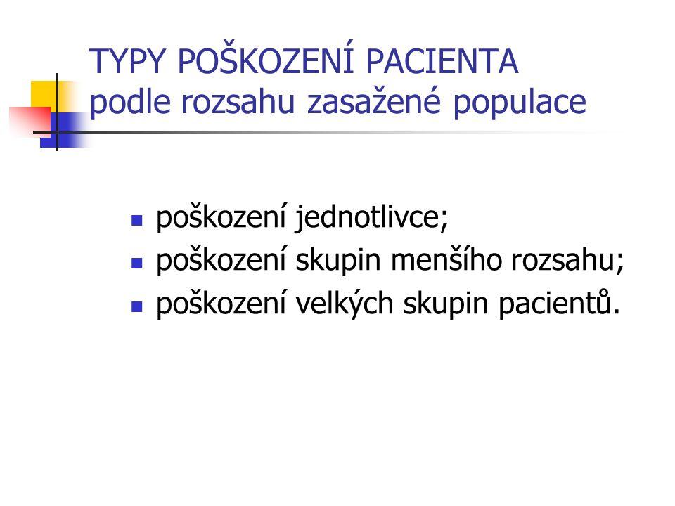 TYPY POŠKOZENÍ PACIENTA podle rozsahu zasažené populace