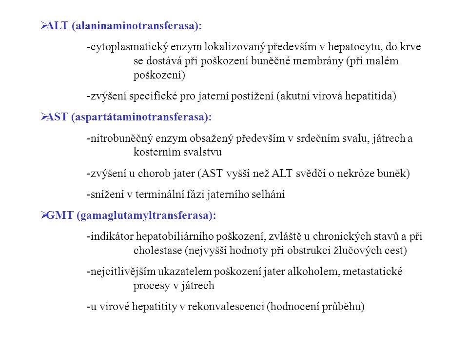ALT (alaninaminotransferasa):