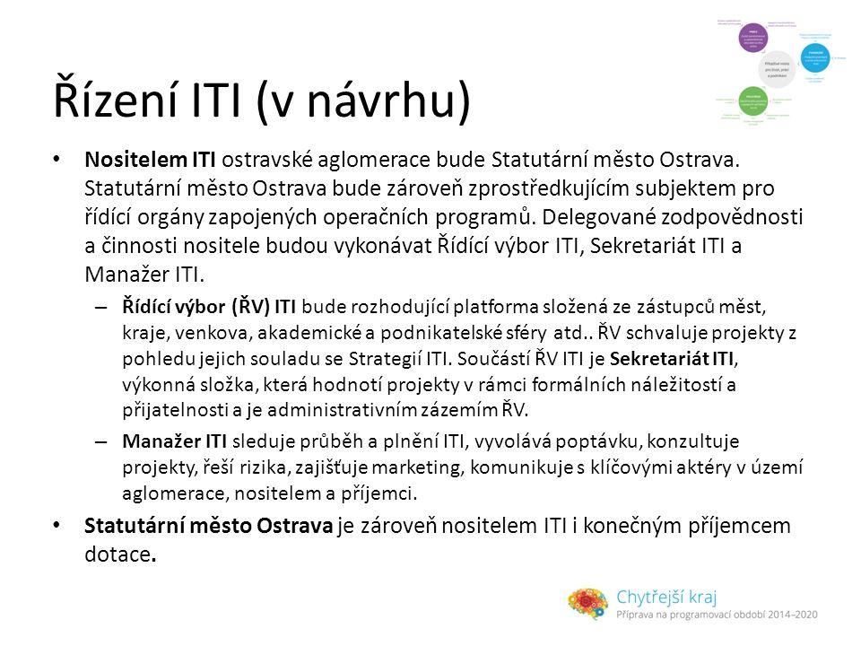 Řízení ITI (v návrhu)