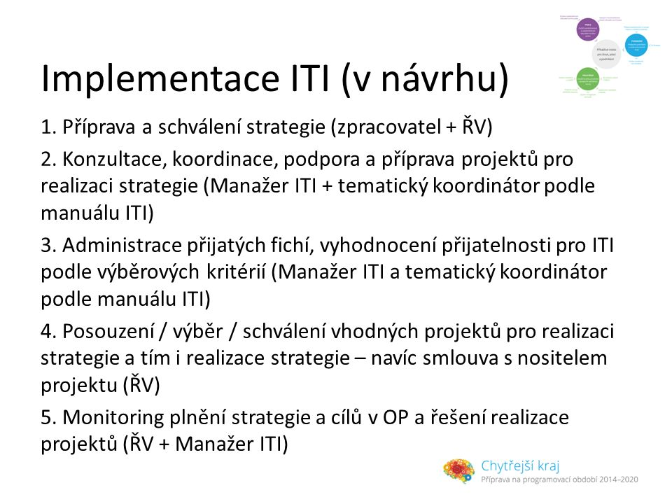 Implementace ITI (v návrhu)