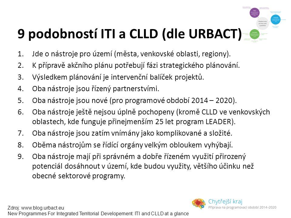 9 podobností ITI a CLLD (dle URBACT)