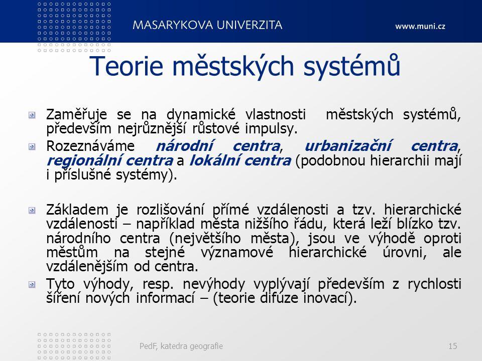 Teorie městských systémů