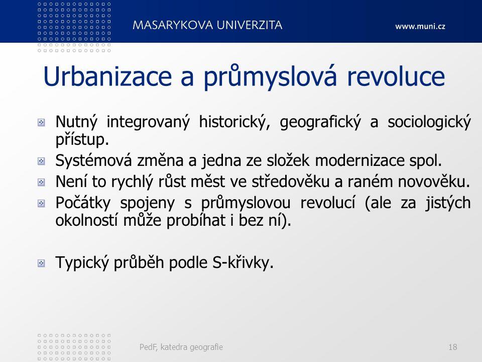 Urbanizace a průmyslová revoluce