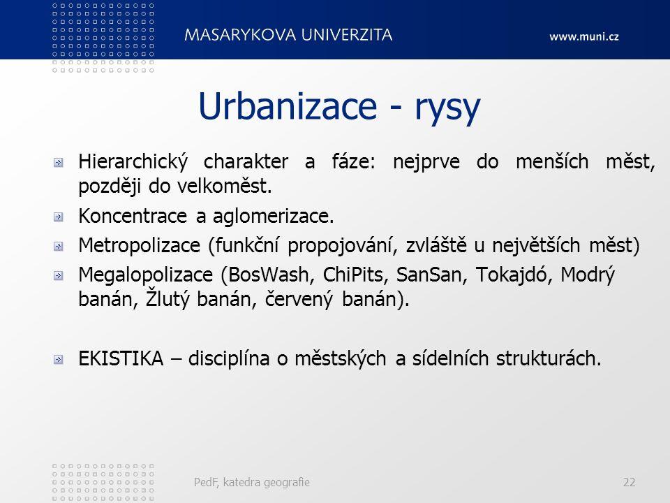 Urbanizace - rysy Hierarchický charakter a fáze: nejprve do menších měst, později do velkoměst. Koncentrace a aglomerizace.