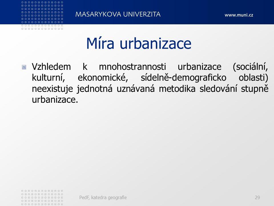 Míra urbanizace