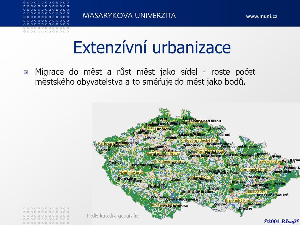 Extenzívní urbanizace