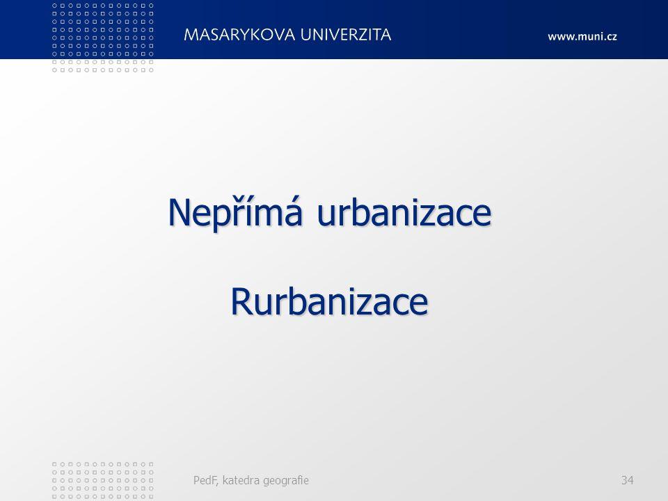 Nepřímá urbanizace Rurbanizace