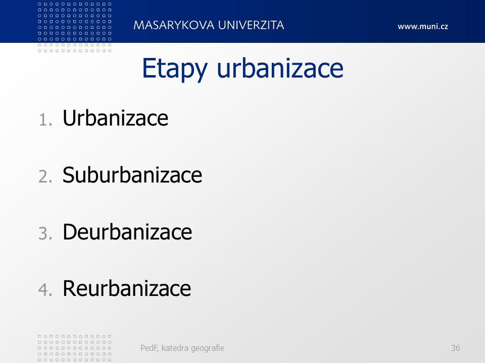 Etapy urbanizace Urbanizace Suburbanizace Deurbanizace Reurbanizace