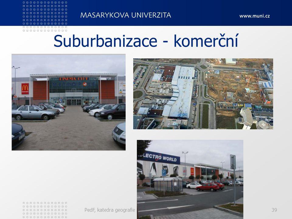 Suburbanizace - komerční