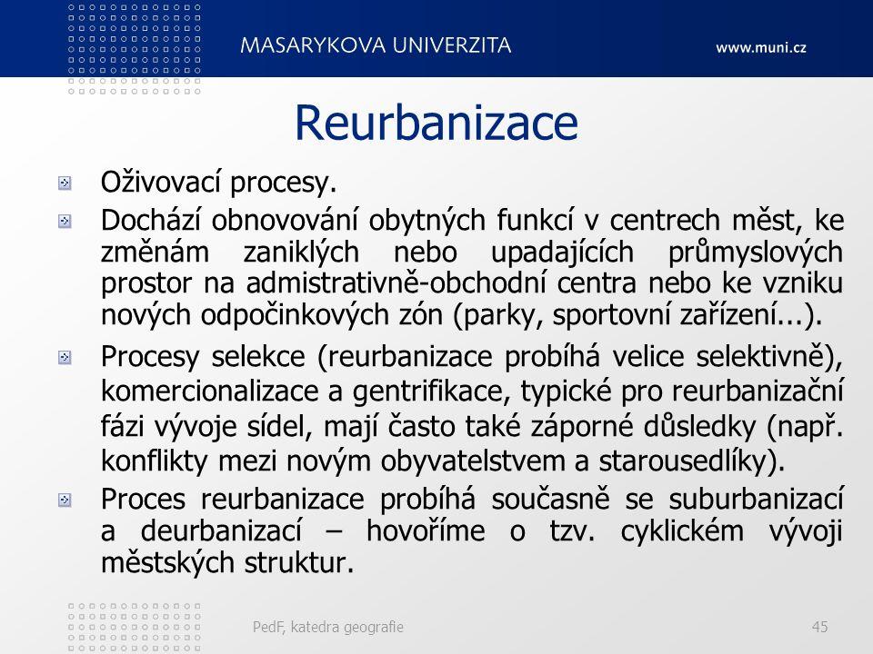 Reurbanizace Oživovací procesy.