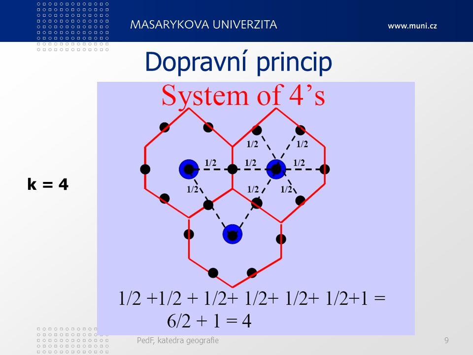 Dopravní princip k = 4 PedF, katedra geografie 9