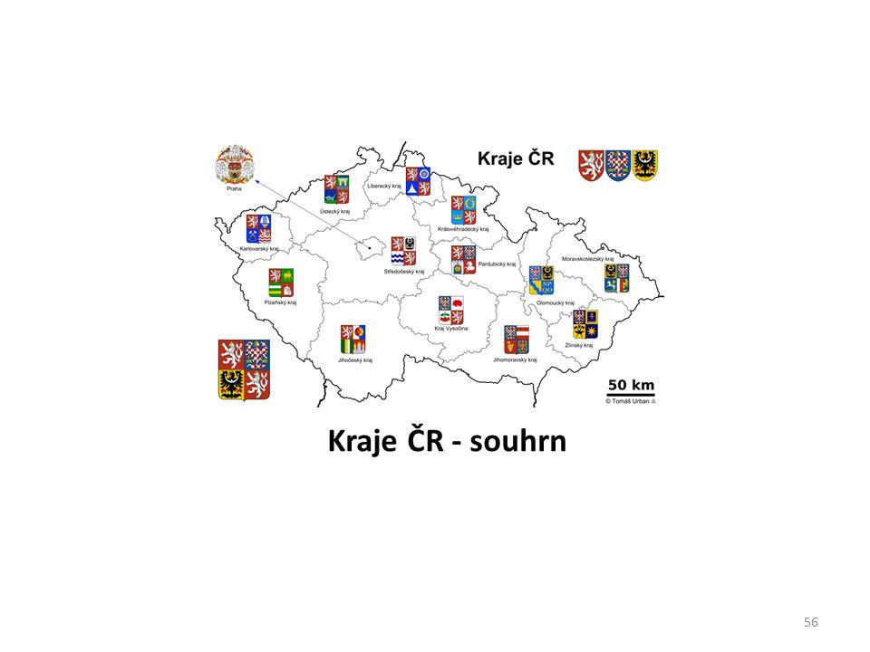 Kraje ČR - souhrn