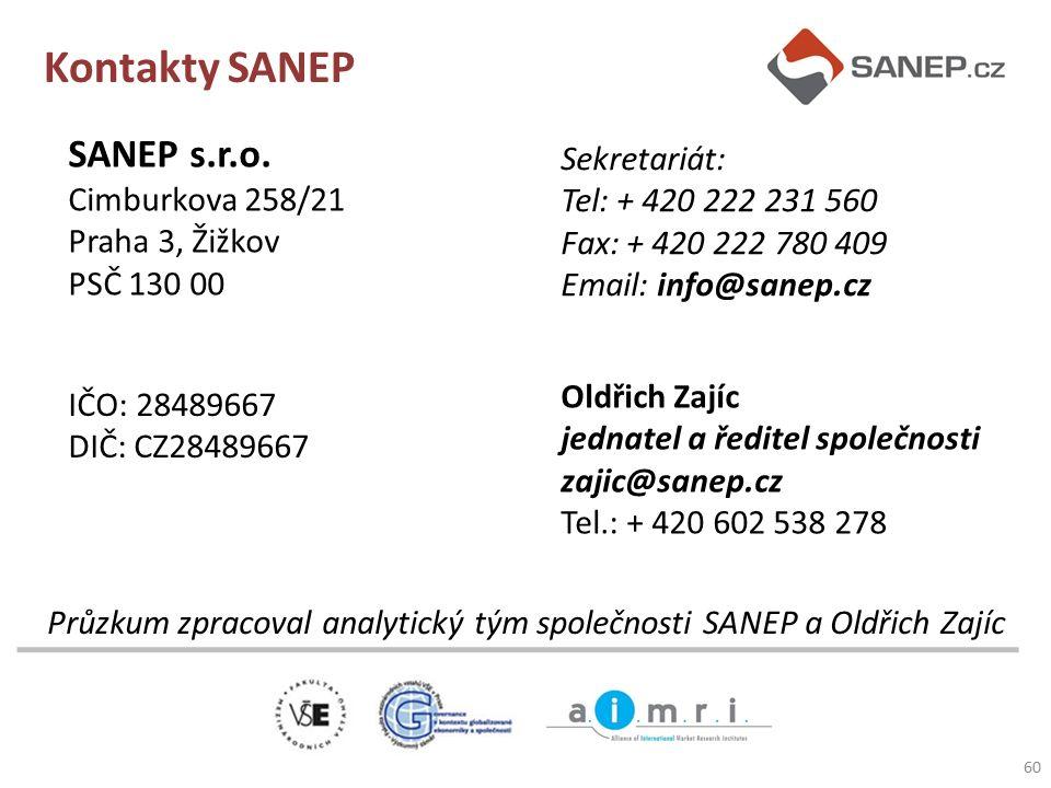Kontakty SANEP SANEP s.r.o. Sekretariát: Cimburkova 258/21