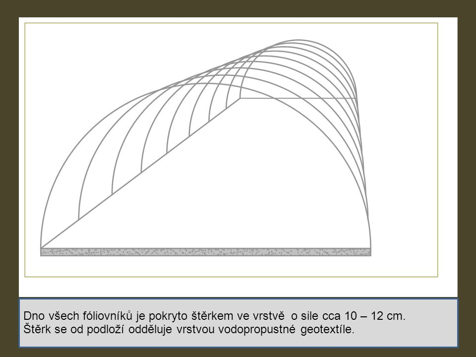 Dno všech fóliovníků je pokryto štěrkem ve vrstvě o sile cca 10 – 12 cm.