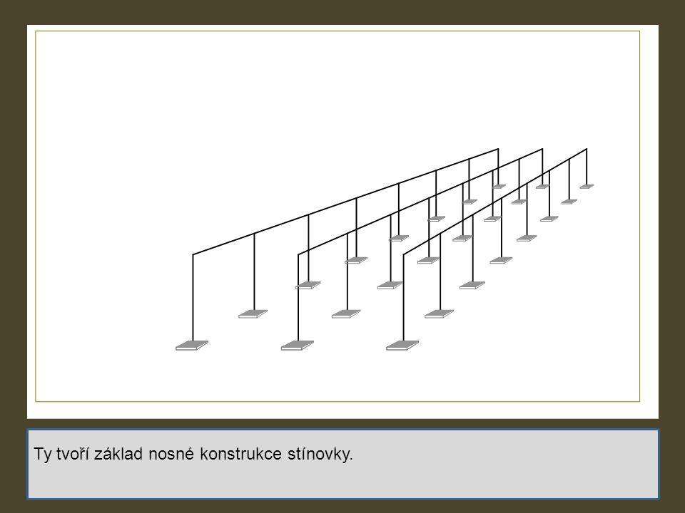Ty tvoří základ nosné konstrukce stínovky.