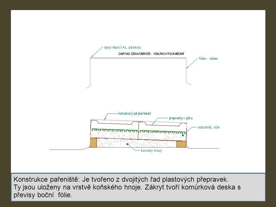 Konstrukce pařeniště: Je tvořeno z dvojitých řad plastových přepravek.
