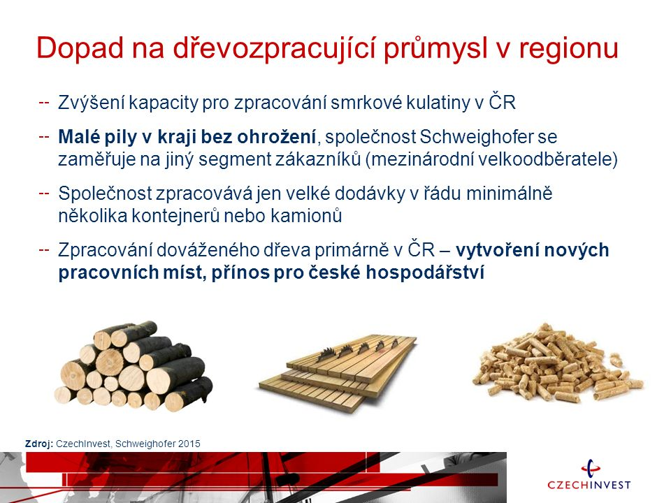 Dopad na dřevozpracující průmysl v regionu