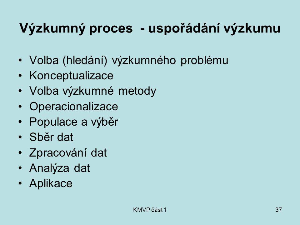 Výzkumný proces - uspořádání výzkumu