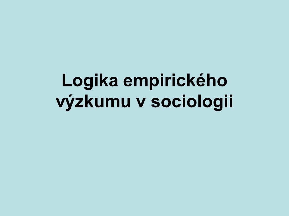 Logika empirického výzkumu v sociologii