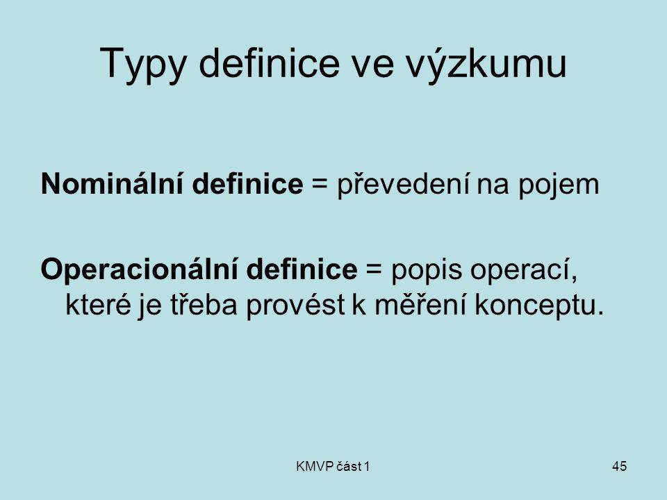 Typy definice ve výzkumu