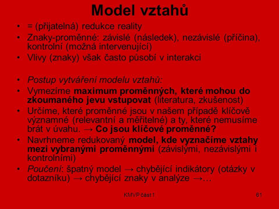 Model vztahů = (přijatelná) redukce reality