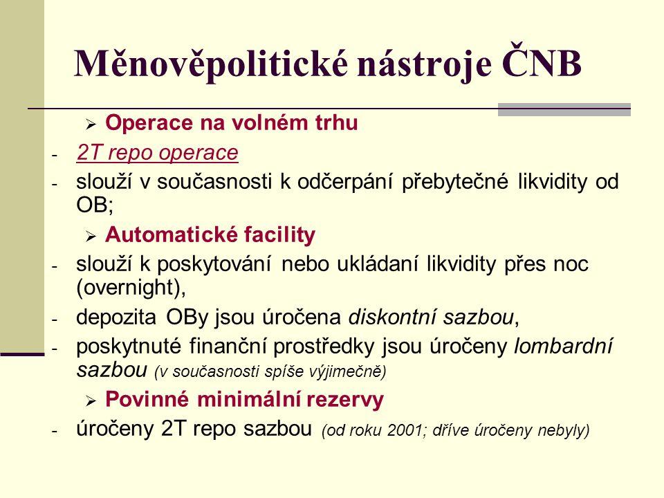 Měnověpolitické nástroje ČNB