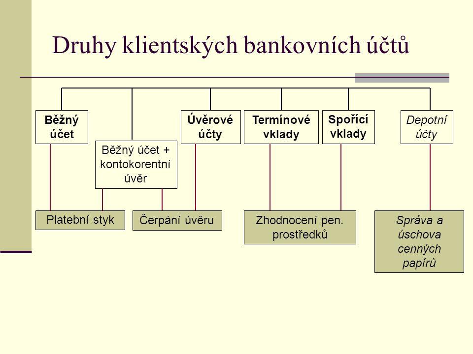 Druhy klientských bankovních účtů