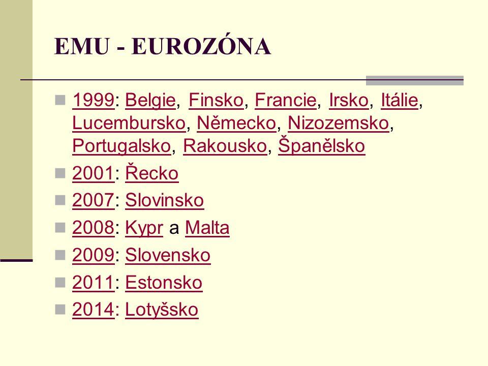 EMU - EUROZÓNA 1999: Belgie, Finsko, Francie, Irsko, Itálie, Lucembursko, Německo, Nizozemsko, Portugalsko, Rakousko, Španělsko.