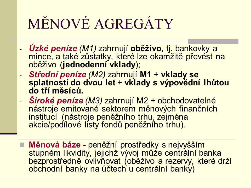 MĚNOVÉ AGREGÁTY Úzké peníze (M1) zahrnují oběživo, tj. bankovky a mince, a také zůstatky, které lze okamžitě převést na oběživo (jednodenní vklady);