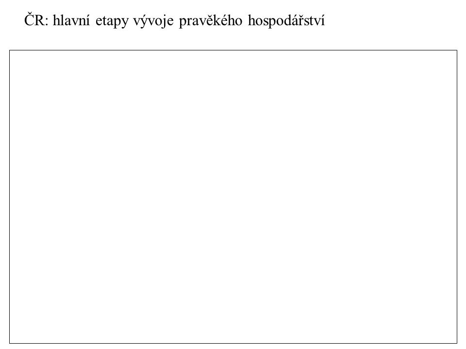 ČR: hlavní etapy vývoje pravěkého hospodářství