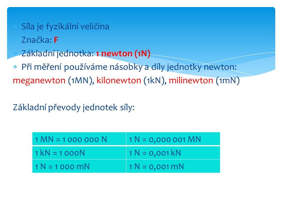 Síla je fyzikální veličina Značka: F Základní jednotka: 1 newton (1N)