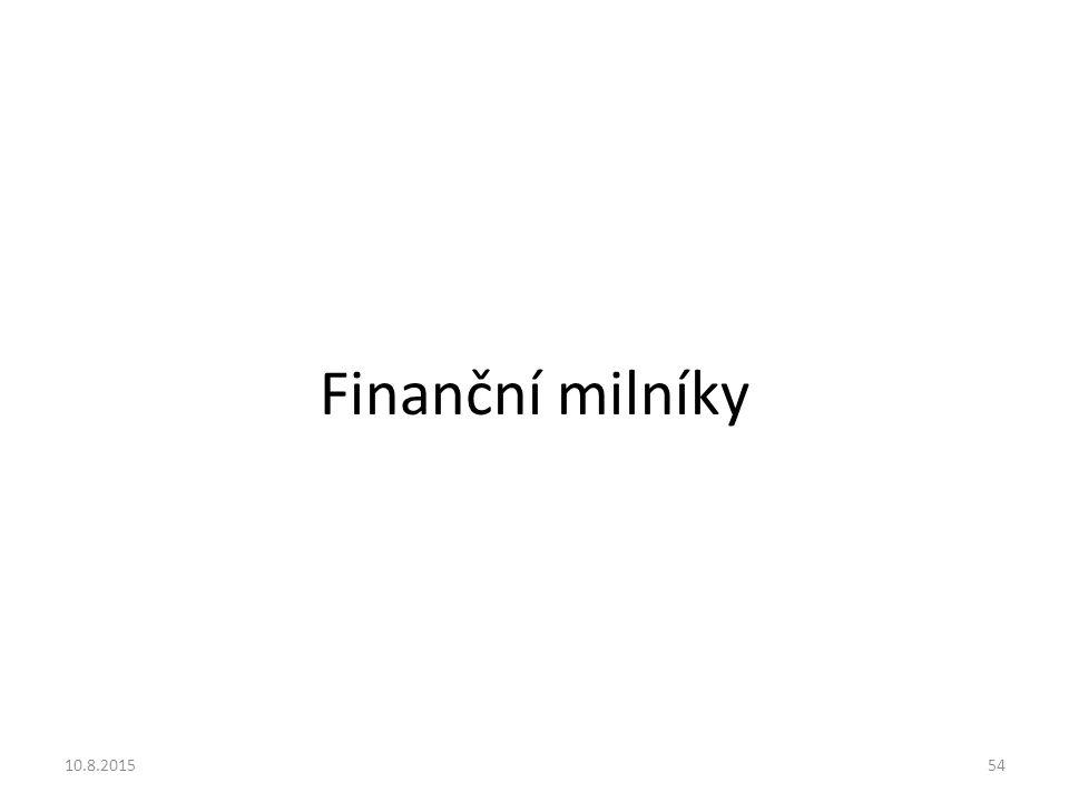 Finanční milníky 10.8.2015