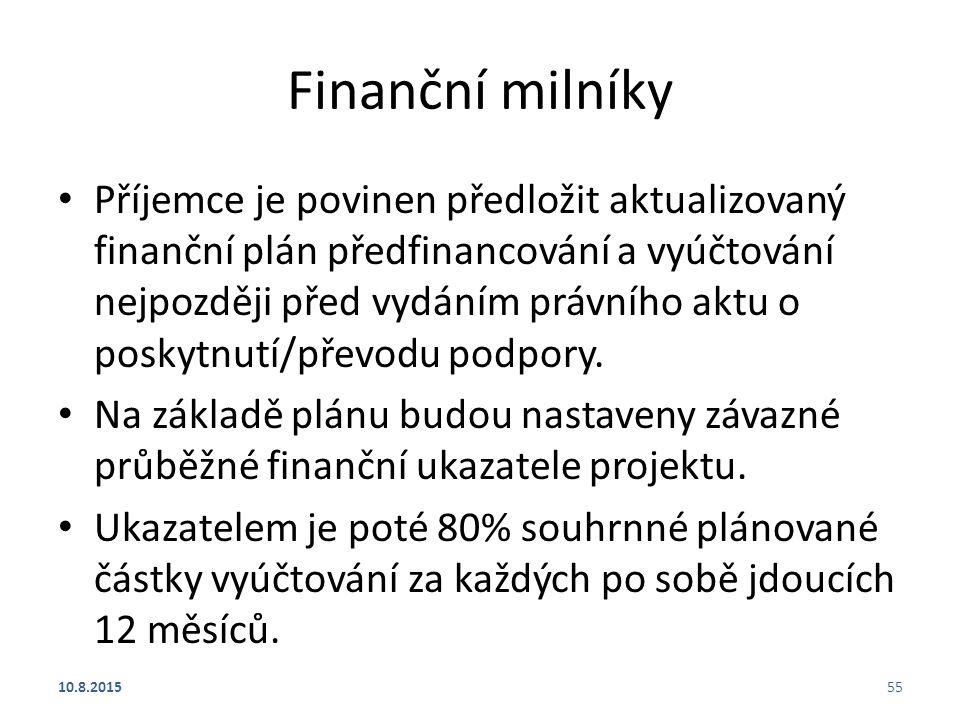 Finanční milníky