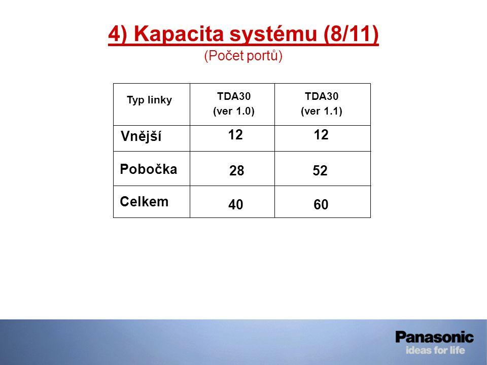 4) Kapacita systému (8/11) (Počet portů) Vnější 12 12 Pobočka 28 52