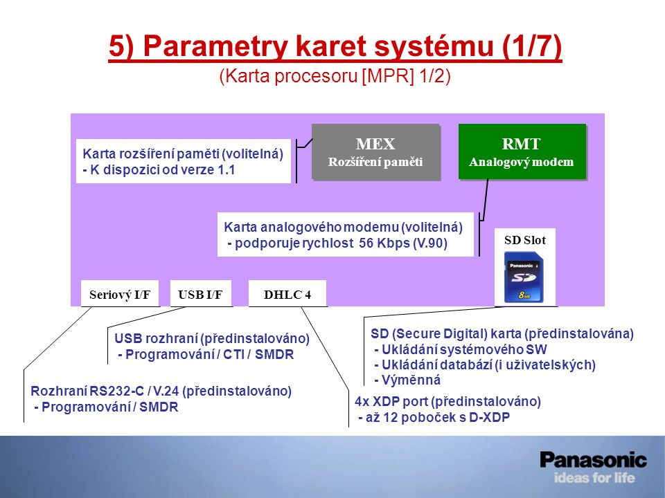 5) Parametry karet systému (1/7)