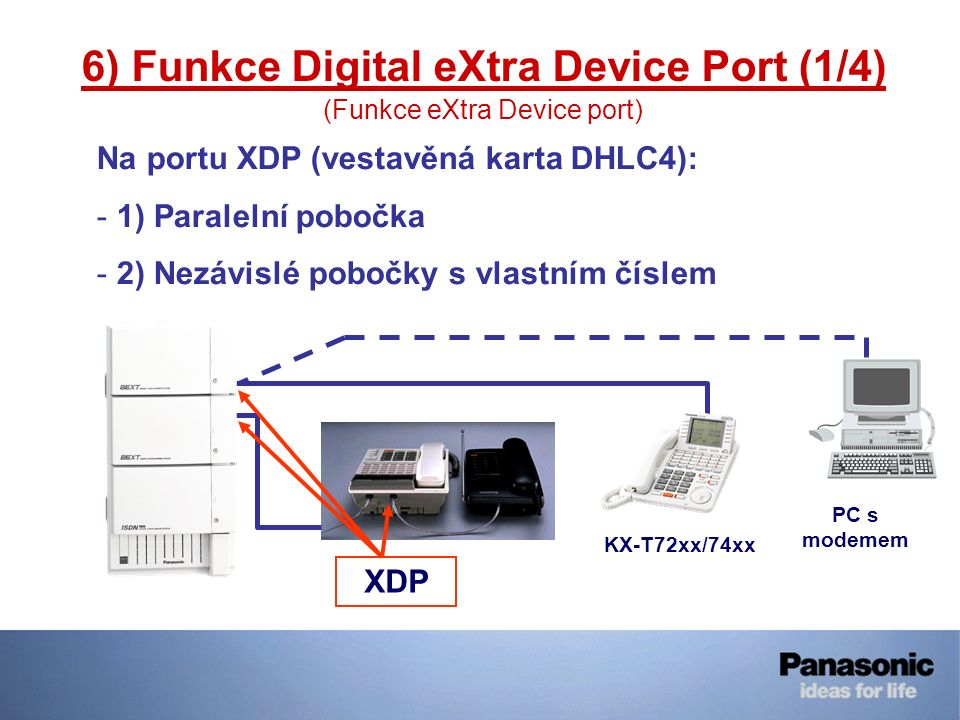 6) Funkce Digital eXtra Device Port (1/4)