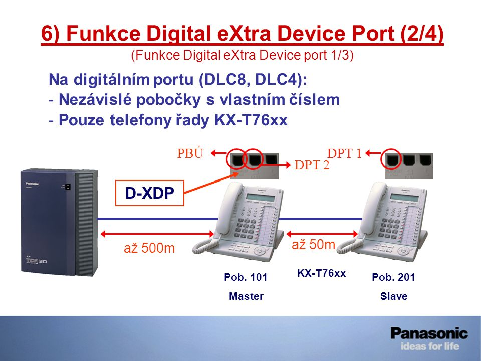 6) Funkce Digital eXtra Device Port (2/4)