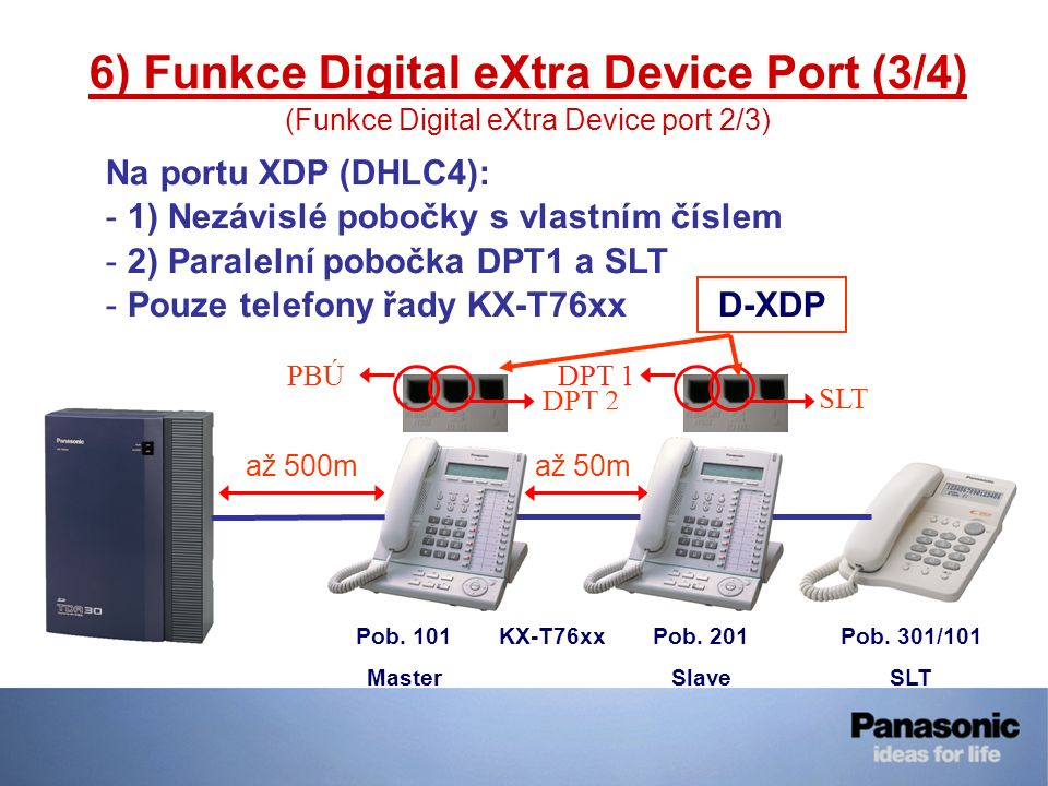 6) Funkce Digital eXtra Device Port (3/4)