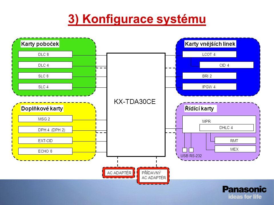 3) Konfigurace systému KX-TDA30CE Karty poboček Karty vnějších linek