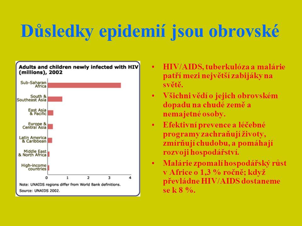 Důsledky epidemií jsou obrovské
