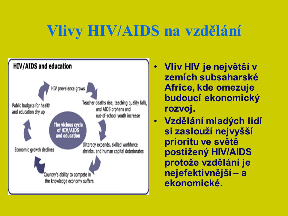 Vlivy HIV/AIDS na vzdělání