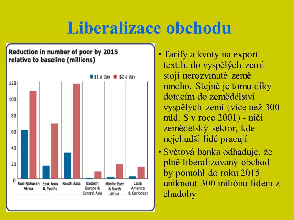 Liberalizace obchodu