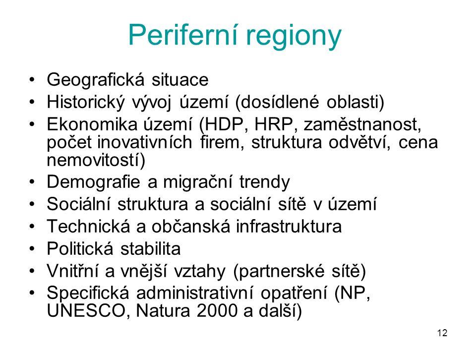 Periferní regiony Geografická situace